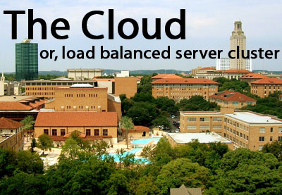 Web hosting comparison: The Cloud (or load balanced server cluster)
