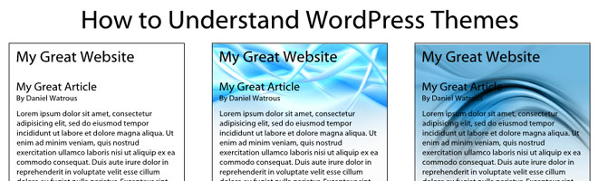 What is a WordPress Theme